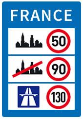 Verkehrsschild - Tempolimit Frankreich